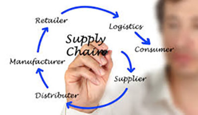 managing supply chain risks