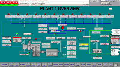 protection, design and supervisory control and data acquisition (SCADA)